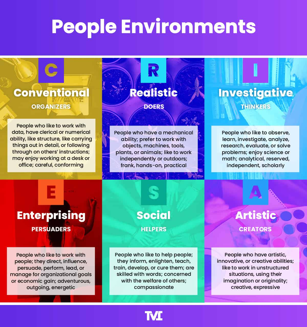 people-environment infographic