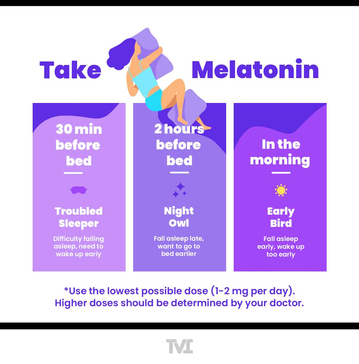 Melatonin guide