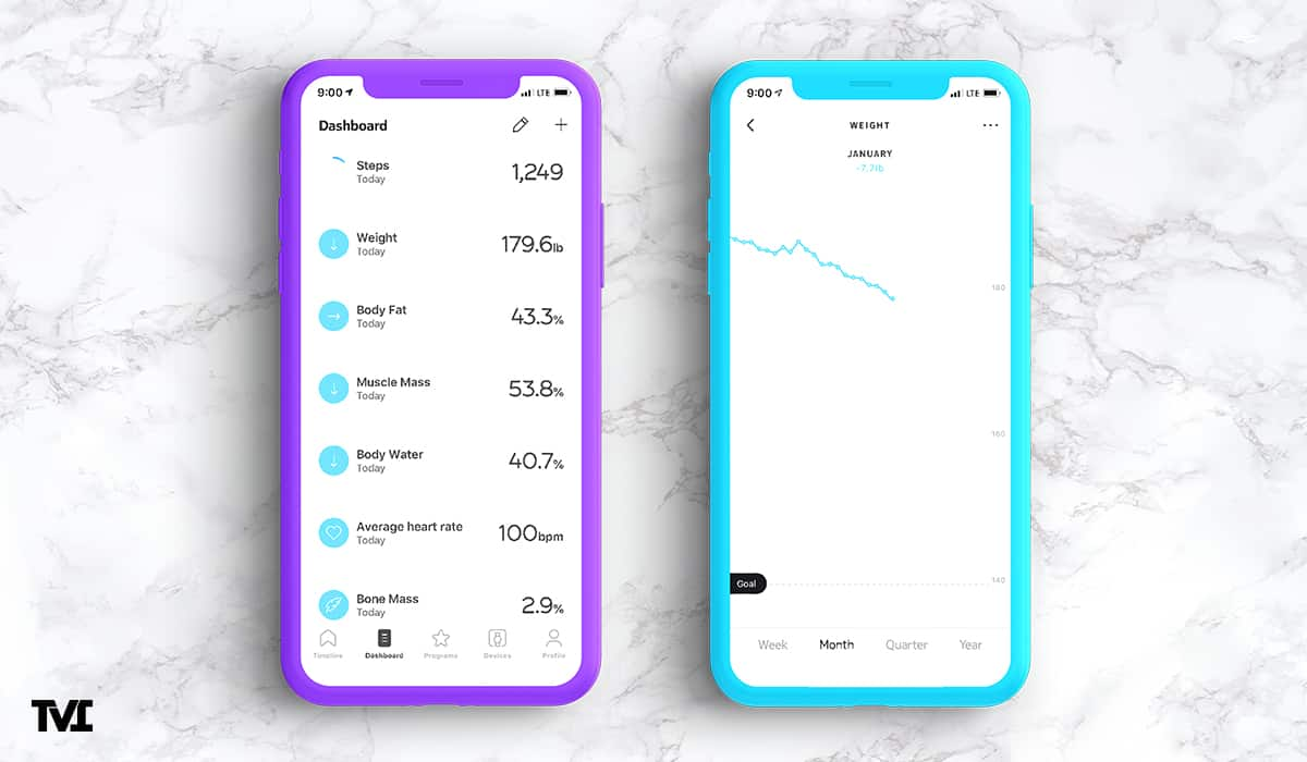 Track Your Life: How to Change Your Life One App at a Time