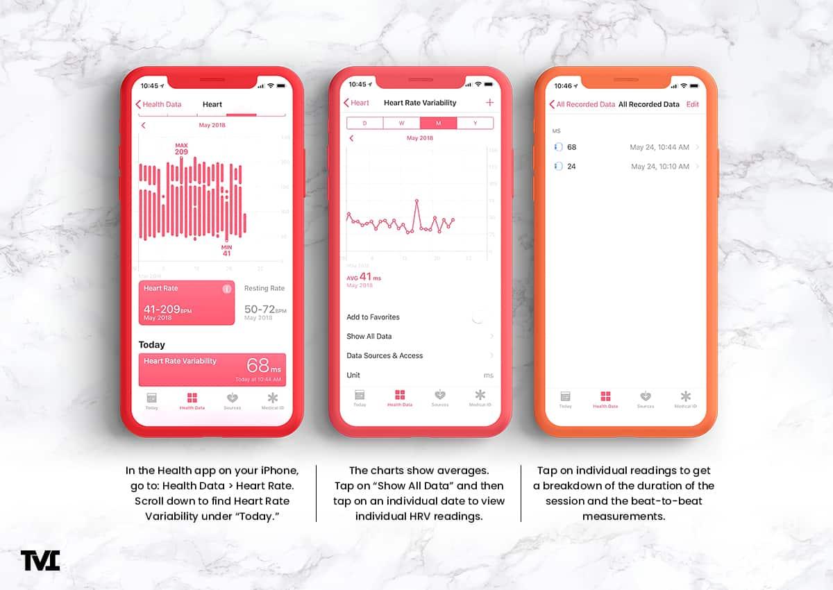 phone screens of heart rate variability