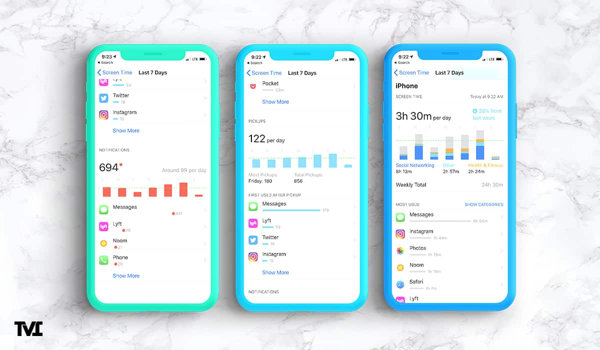phones showing Apple's screen time feature