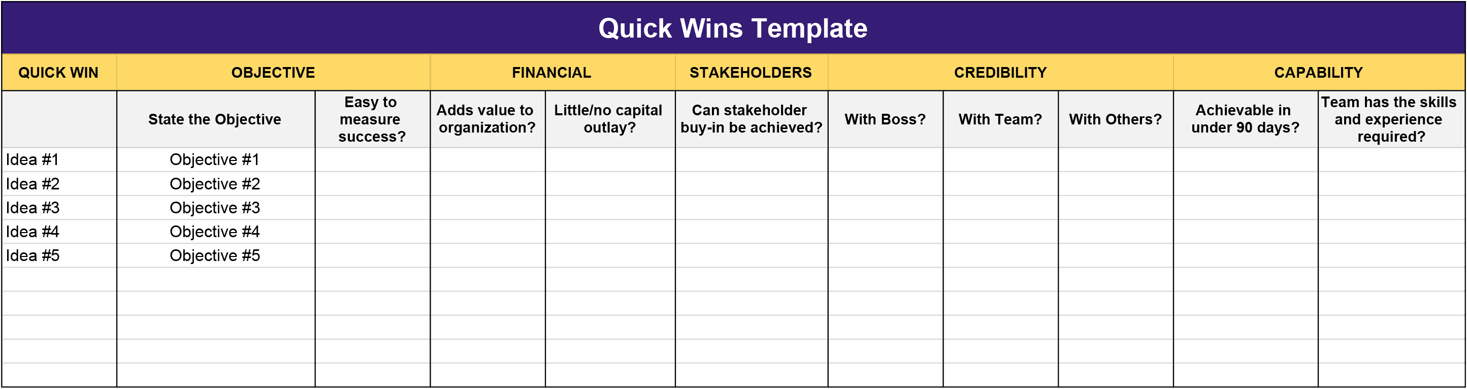 Google sheet template to track and organize quick wins