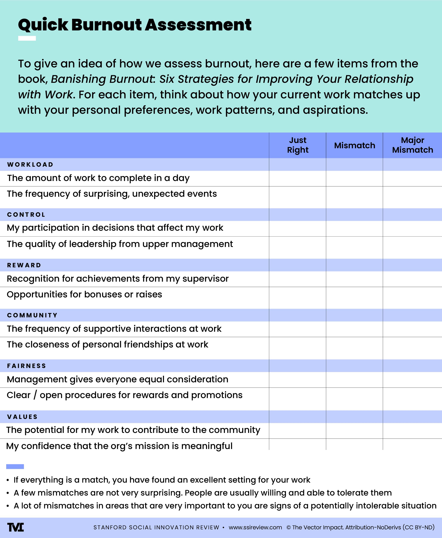 burnout assessment quiz