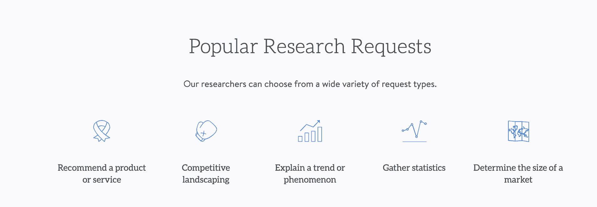 Popular search requests on Wonder website