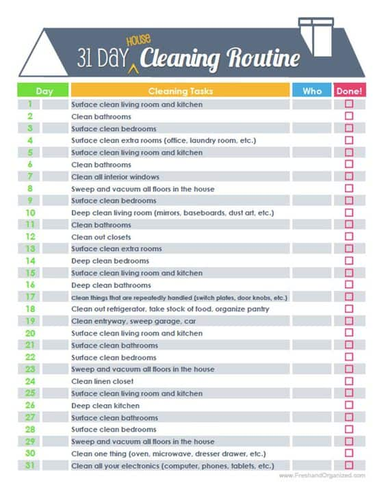 31 day cleaning routine
