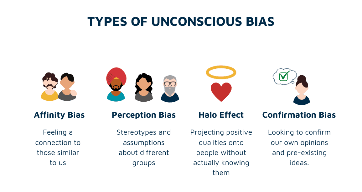 Types of unconscious bias and notions that hold you back.