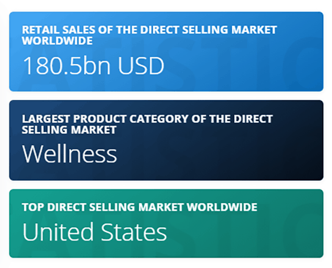 direct sales statistics